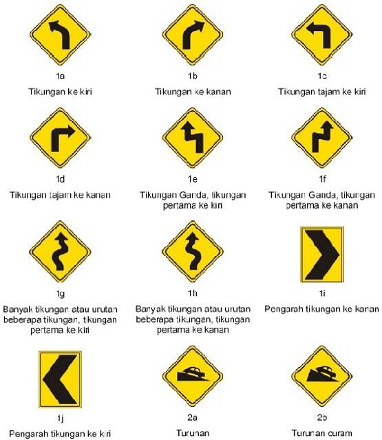 Lambang dan arti simbol simbol rambu lalu lintas di Indonesia