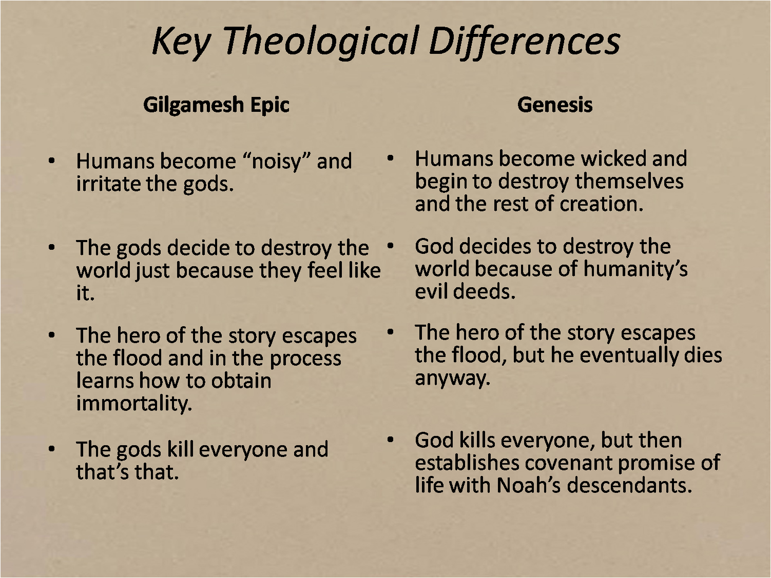 epic of gilgamesh vs noah When comparing the epic of gilgamesh and the flood with noah s experience with the flood, you must first look at the foundation that the floods in both.