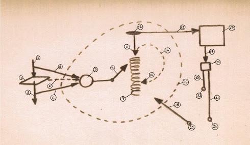 Anotated Diagram