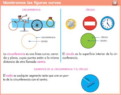 http://www.primerodecarlos.com/TERCERO_PRIMARIA/mayo/Unidad11/mates/actividades/figuras_curvas/visor.swf