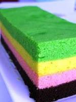 Resep Bolu Kukus Rainbow Legit