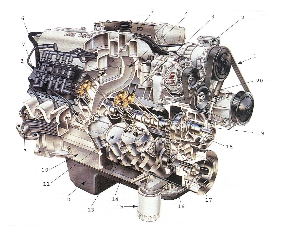 Moto Lovers  How Does An Ice  Internal Combustion Engine  Works   Video
