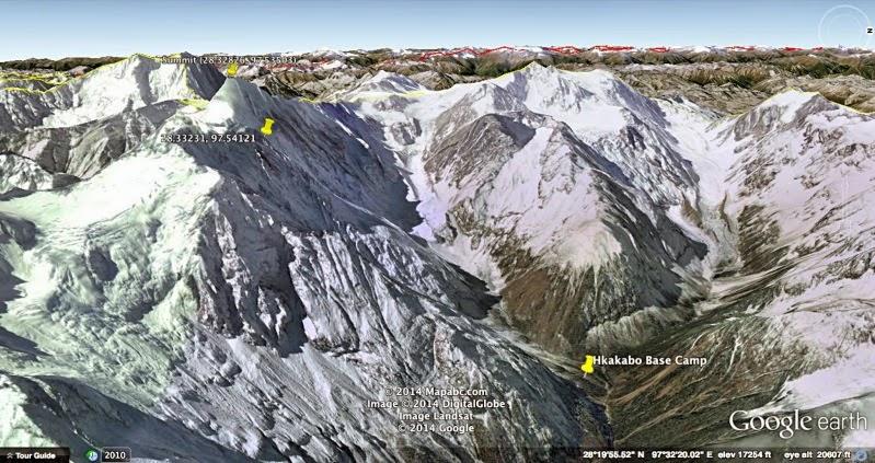 Hkaka Borazi Himalya