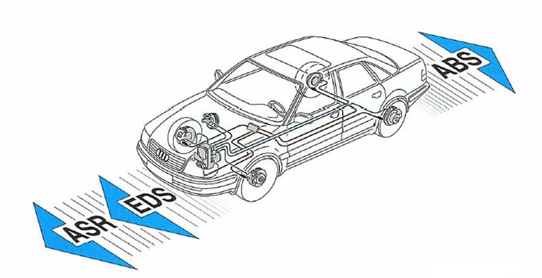 sistema de seguridad pasivo y activo   u0026quot frenos a b s     e b d