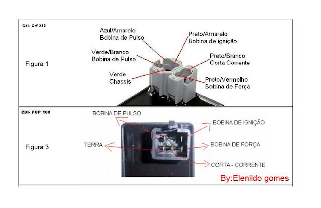 kazuma cdi ignition wiring diagram  kazuma  get free image