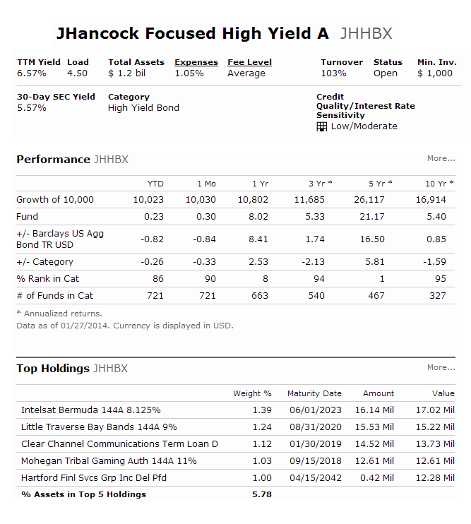 John Hancock High-Yield Fund (JHHBX)