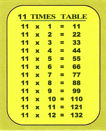 Lets Talk Maths: Multiplication by 11