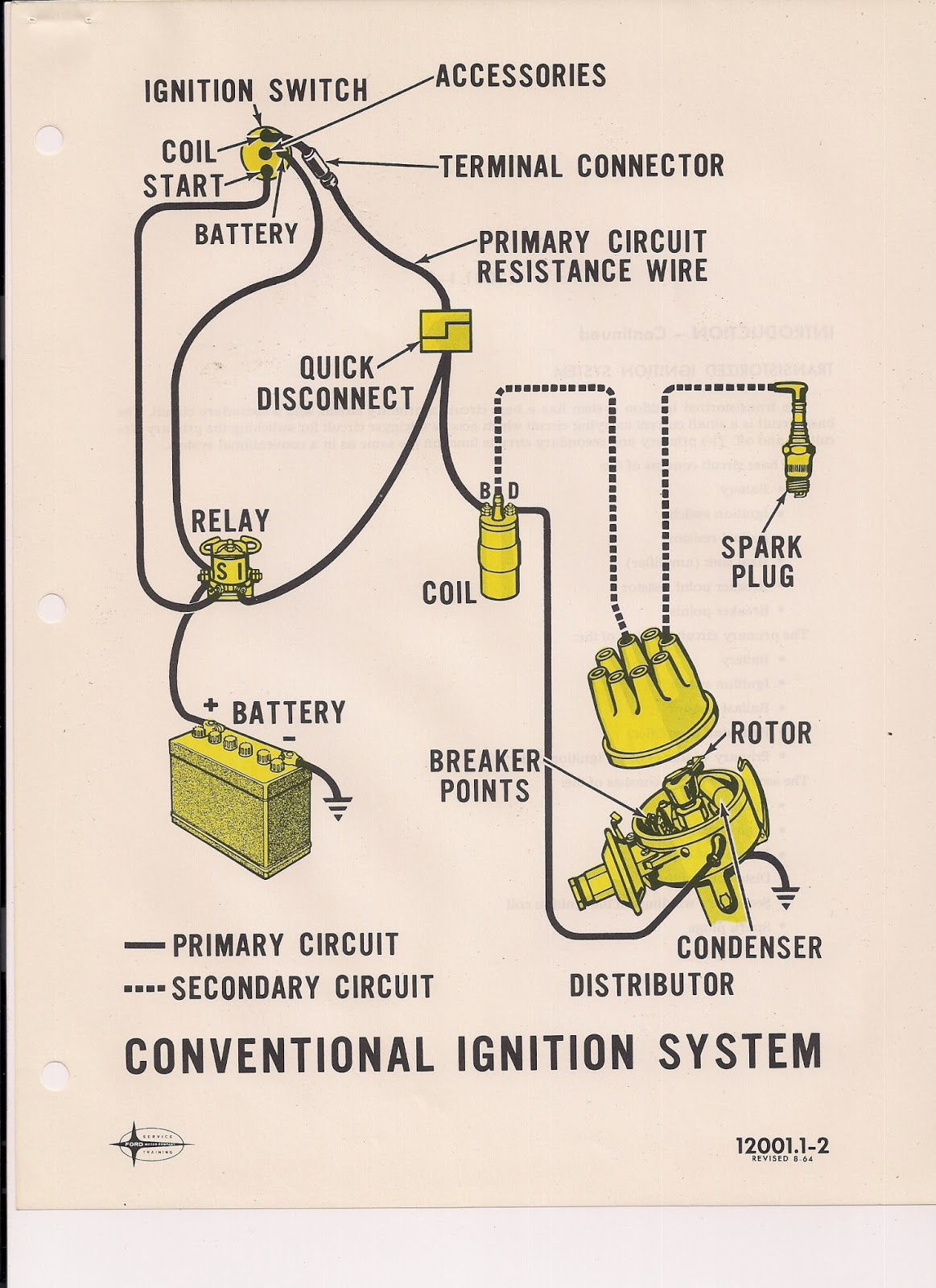 wiring diagram ignition coil the wiring diagram the care and feeding of ponies mustang ignition system 1965 and 1966 wiring diagram