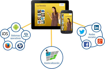 diseñoweb-responsivo-responsive-web-desing