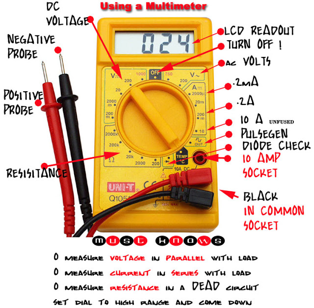 How To Use Digital Multimeter on 3 phase motor starter diagram