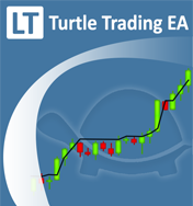 Turtle trading system 2 ea