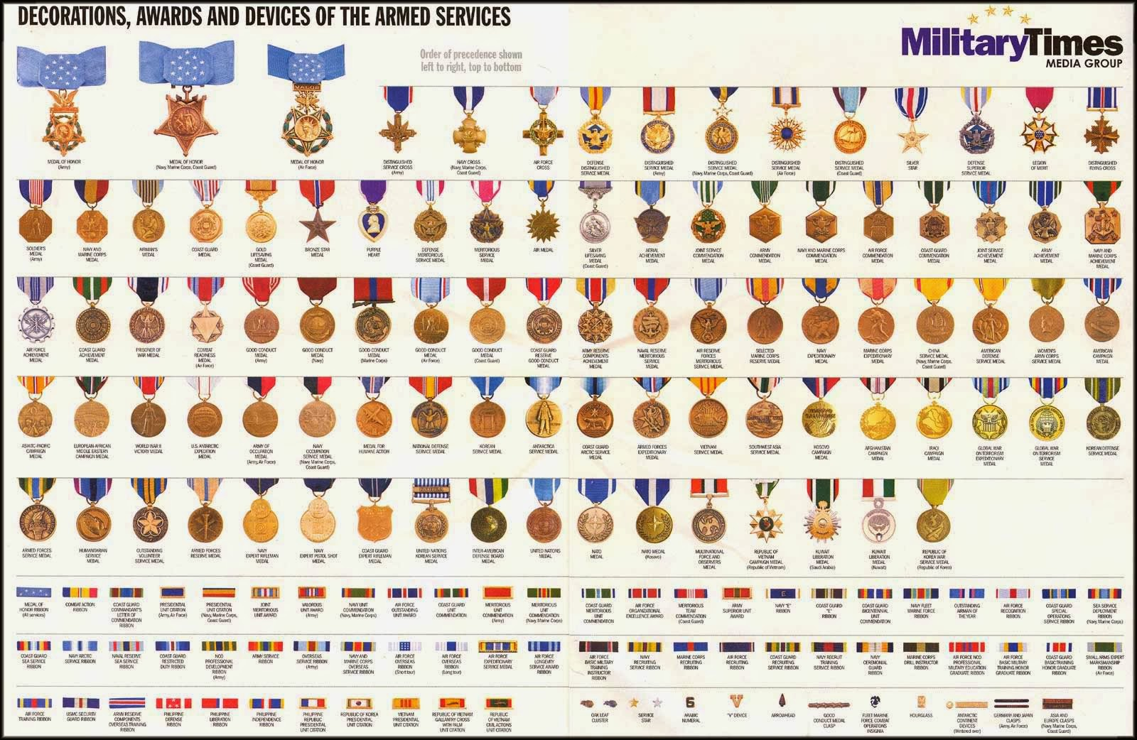 related keywords suggestions for military medals