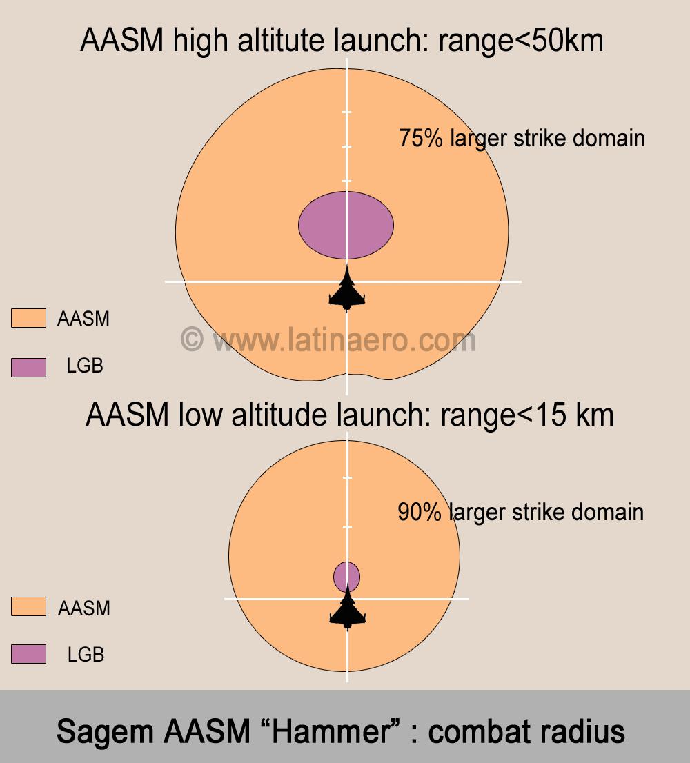 Refit para los Super-Etendards de la Aviacion Naval Argentina - Página 6 Aasm_2
