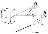 importancia equilibrio rotacional fisica: