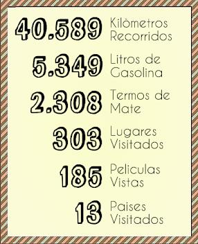 Datos del Viaje