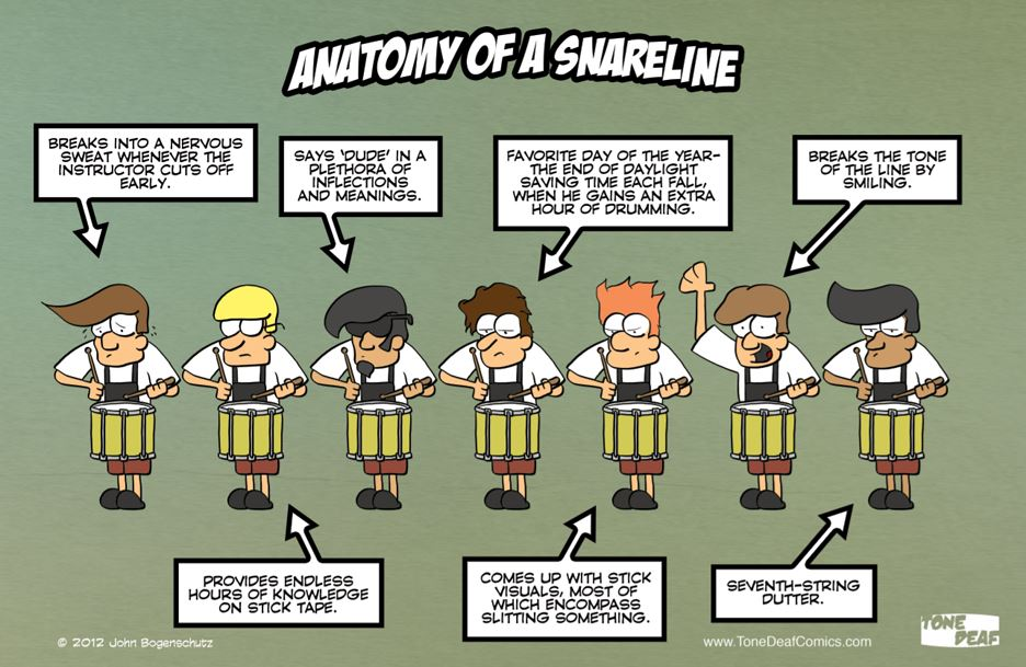 Percussion and Drum Stuff: Anatomy of a Snareline