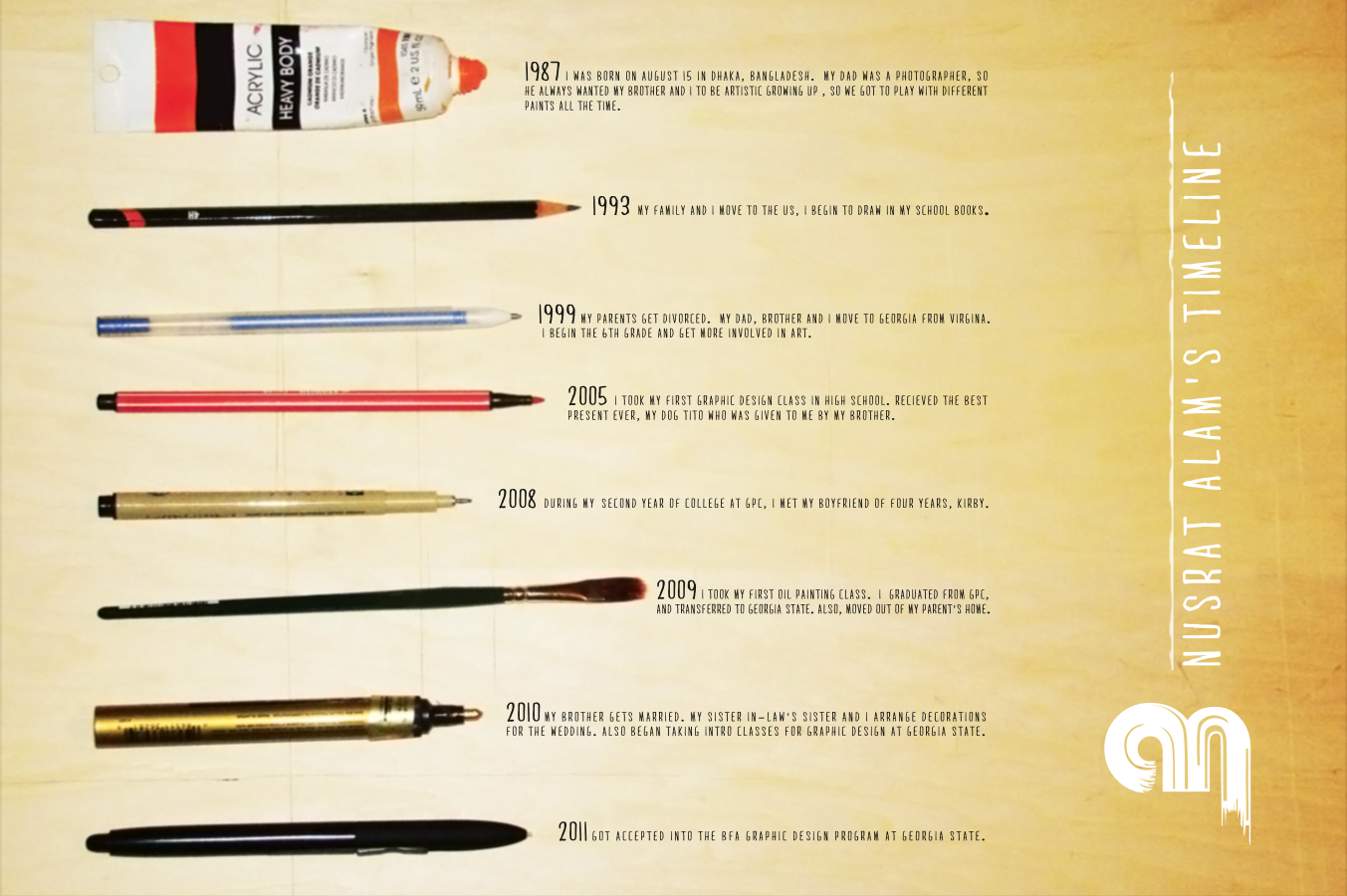 writing utensils timeline A pen is a common writing instrument used to apply ink to a surface, usually  paper, for writing  a stylus pen, plural styli or styluses, is a writing utensil or a  small tool for some other form of marking or shaping, for example, in pottery it  can also.