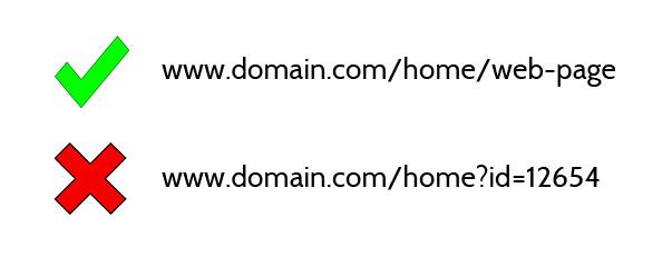 Examples of URLs