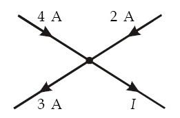 Hukum Arus Kirchhoff