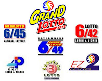 PCSO Lotto Draw Schedule
