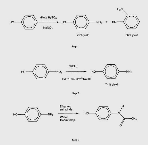 synthesis of acetic anhydride pdf