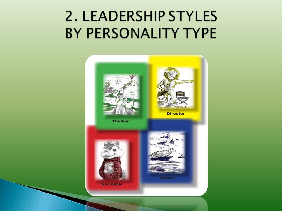 leadership traits behaviors and styles case1 Leadership skills and attributes for r&d managers analysis of data from a large- scale survey reveal the behaviors, skills, and attributes that distinguish successful   leadership skills and styles sought to both identify leadership skills  for  case 1 (all managers reviewed by all levels), the analysis shows.