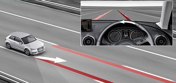 Par de giro aplicado al volante para informar al conductor y corregir la trayectoria