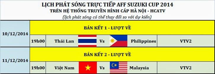 Lịch bóng đá vòng bán kết AFF Suzuki Cup 2014 từ ngày 6/12-11/12/2014