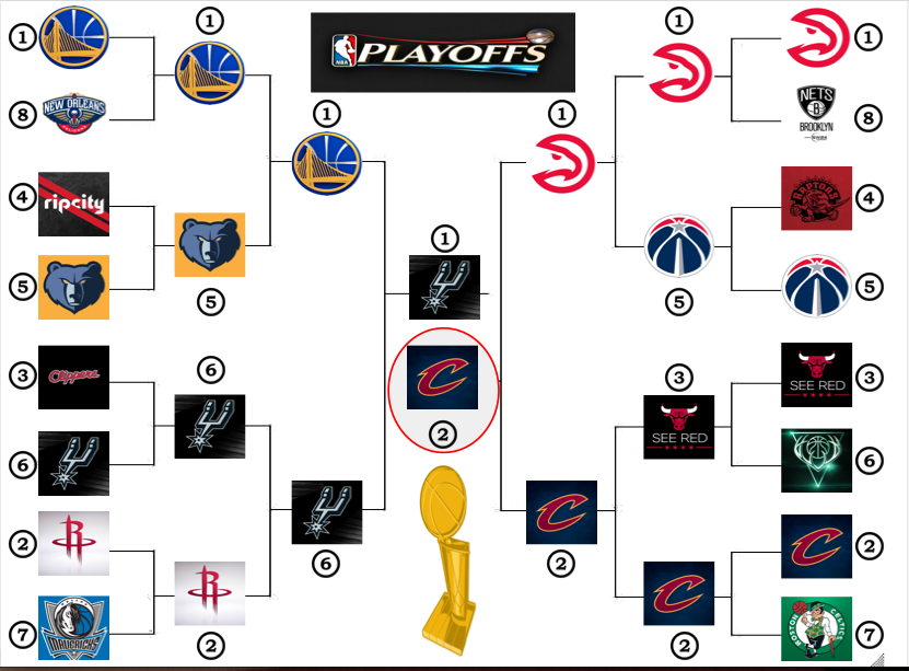 Nba Playoffs 2015 Espn Bracket | Basketball Scores