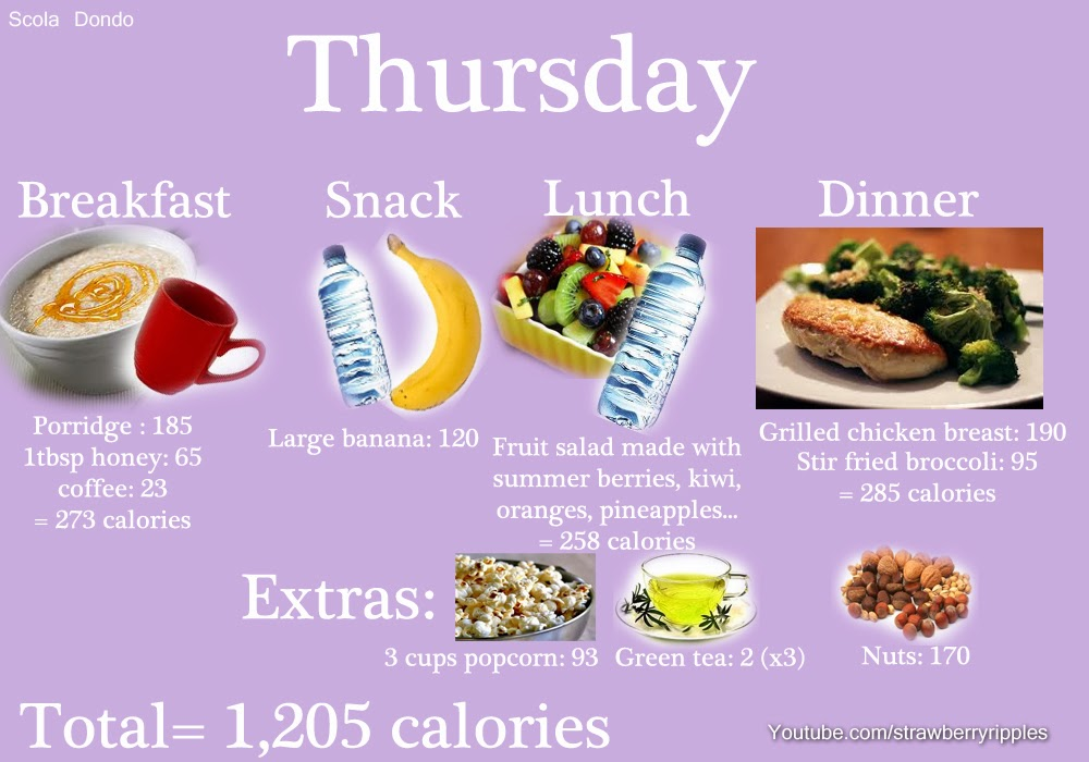 my weight loss food diary that fitness life by scola dondo