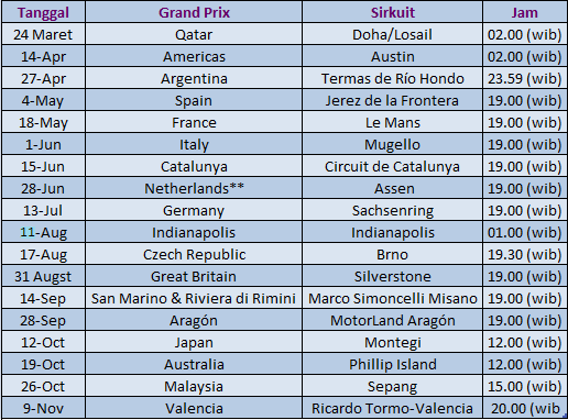 jadwal-motogp-2014