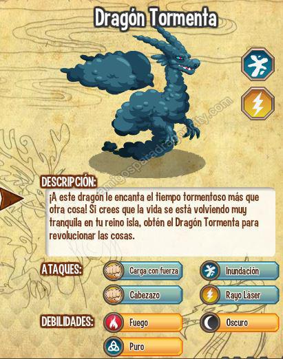 Dragon City BLOG
