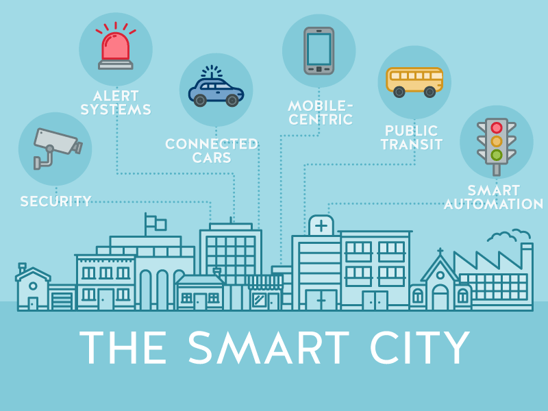 Smart Cities Need Smart Government