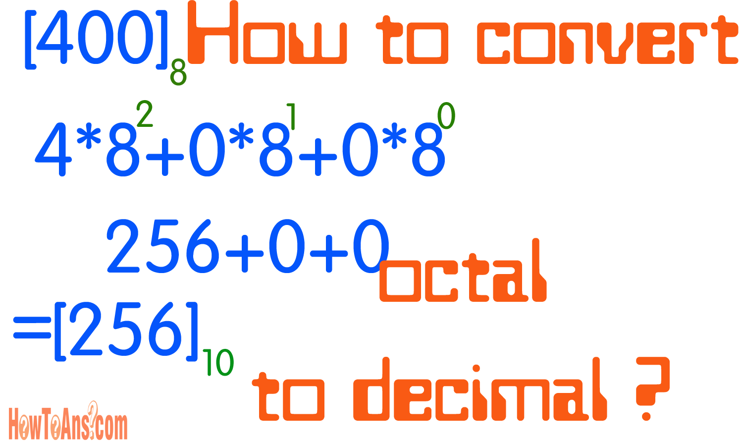 Binary numbers convert decimal