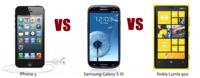 Battle of the Smartphones: iPhone 5 versus Samsung Galaxy S III versus Nokia Lumia 920