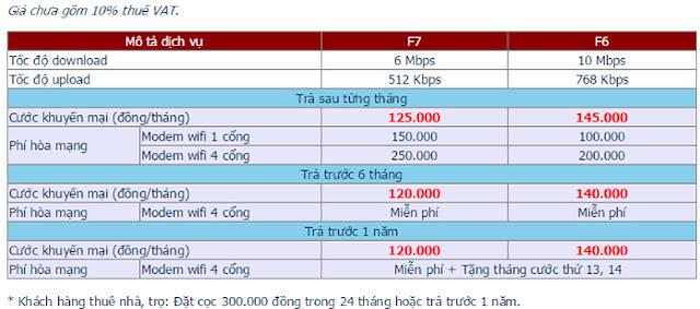 Đăng Ký Lắp Đặt Wifi FPT Tân An 2