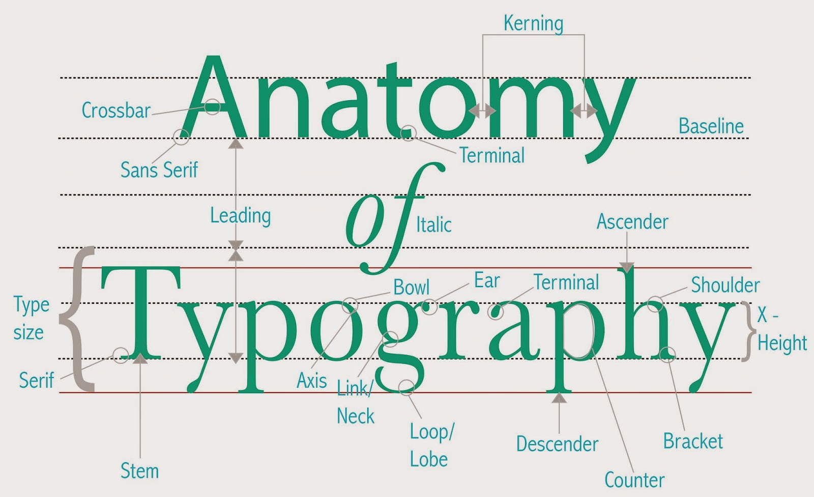 Typography: Initial research   Bryony Simpson Unit 40: Typography