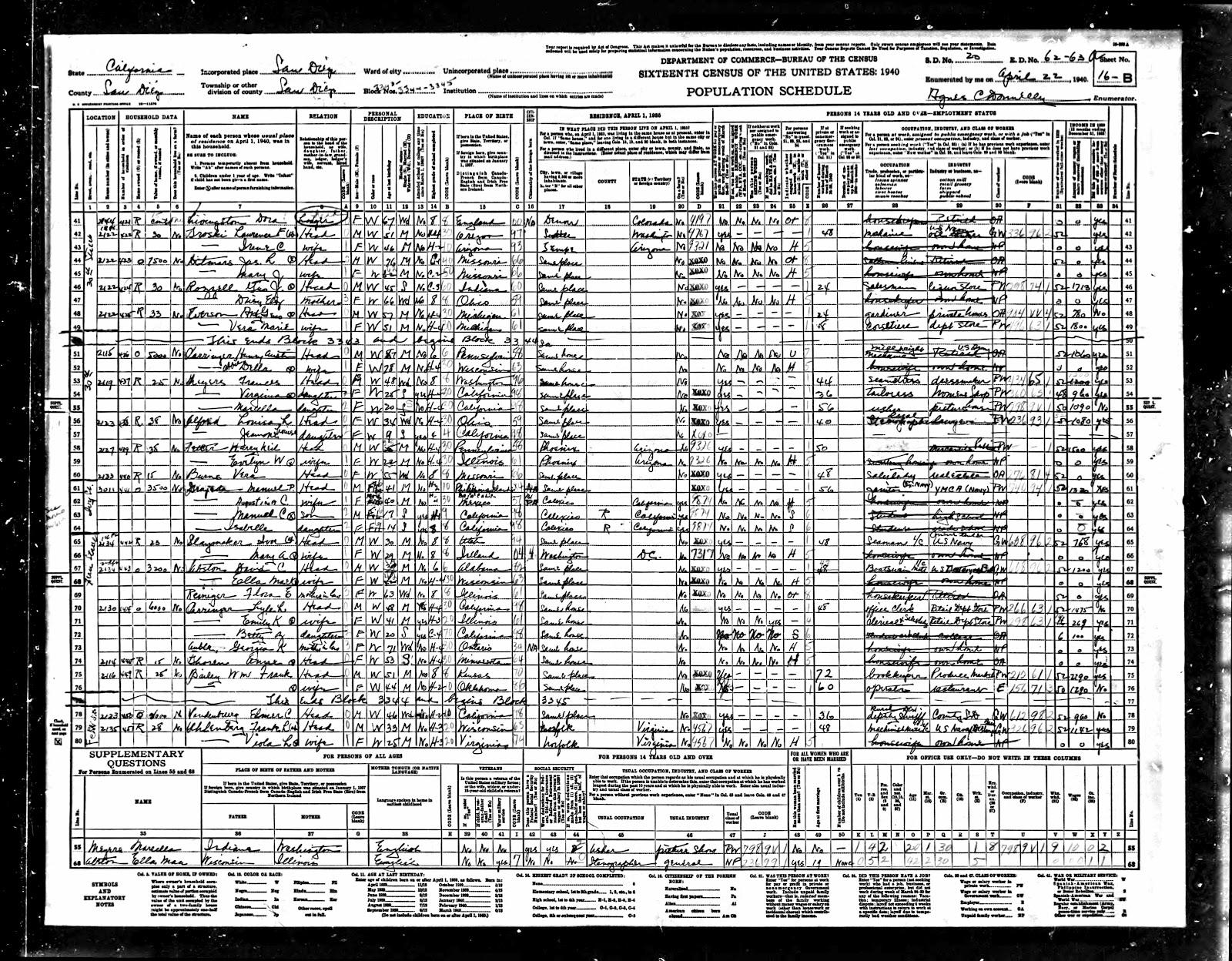http://1.bp.blogspot.com/-N8RT3W5IesE/T326h17KlFI/AAAAAAAAKZE/vSghlhDAMpI/s1600/LyleLCarringer-1940-CensusUS-SandiegoCA.jpg