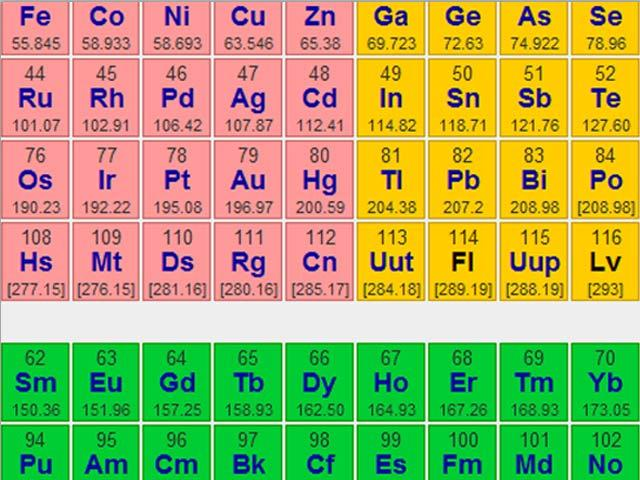 Conamat livermorio y flerovio los dos nuevos elementos de la tabla livermorio y flerovio los dos nuevos elementos de la tabla peridica urtaz Image collections