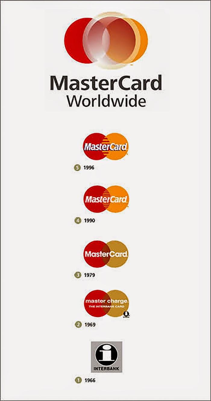 Mastercard Rebrand