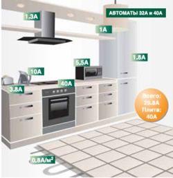 схема кухонной электропроводки для бытовых приборов - Практическая схемотехника.