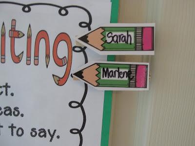 3rd grade writing process