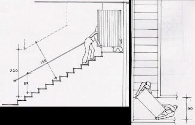 Investigaci n 2013 1 los arquis proyecto final de la for Las medidas de una casa xavier fonseca pdf gratis