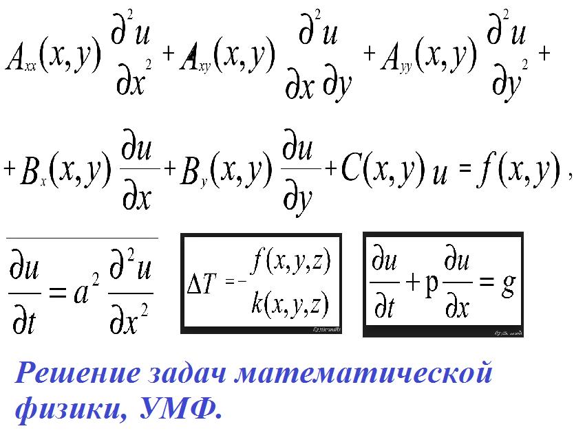 Решебник Математической Физики