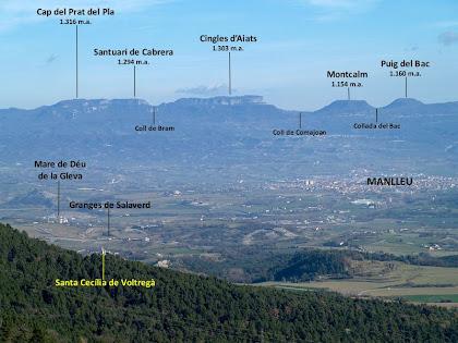 Panoràmica de la Plana des del Puig Cornador