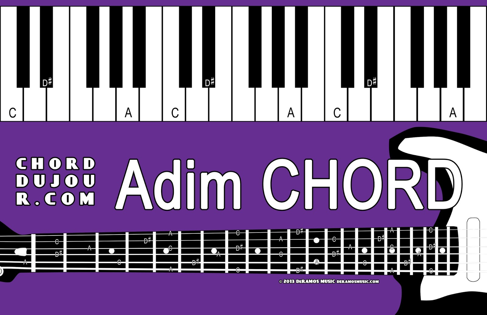 Chord du jour dictionary adim chord if youre looking for a simpler guitar chord chart check out this entry from june 2008 here is a misspelling of the adim chord not in a c e format hexwebz Gallery