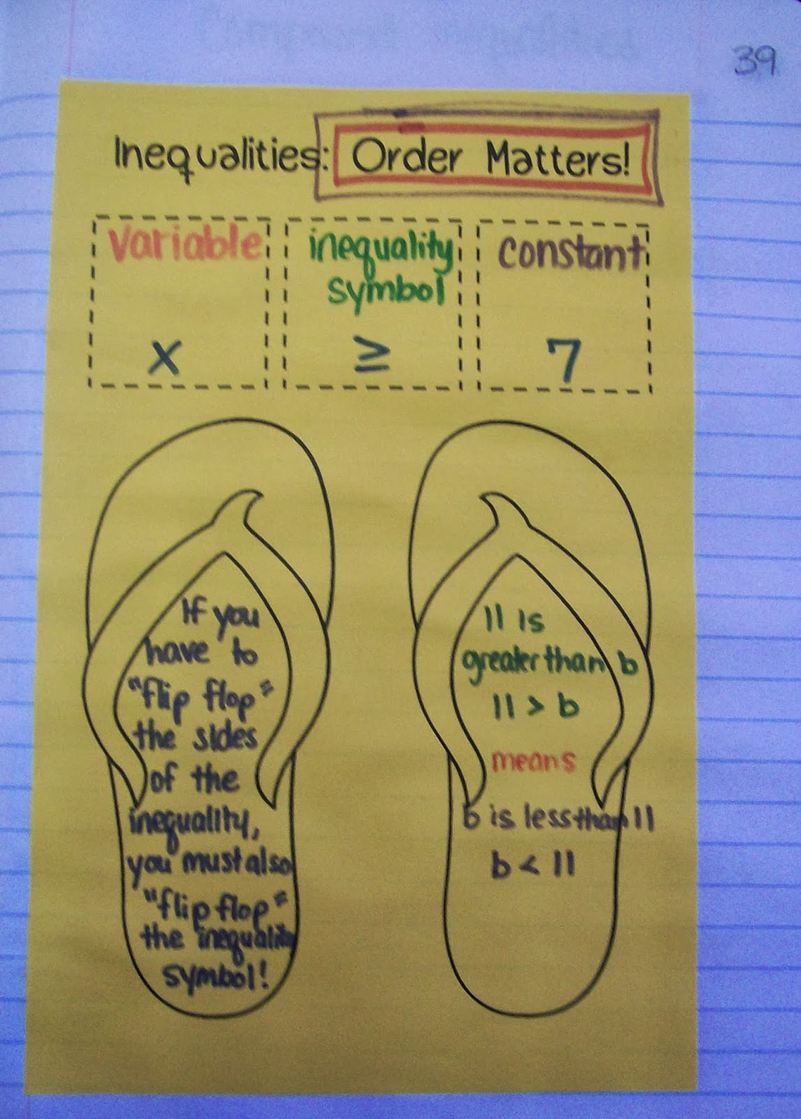 Inequalities Inb Page: Order Matters  The Flip Flop Rule
