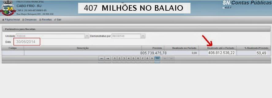 RECEITÔMETRO -407 MILHÕES NO BALAIO