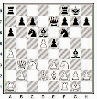 1936, partida de ajedrez Amadeu Morera - Ángel Ribera, posición después de 12.d5