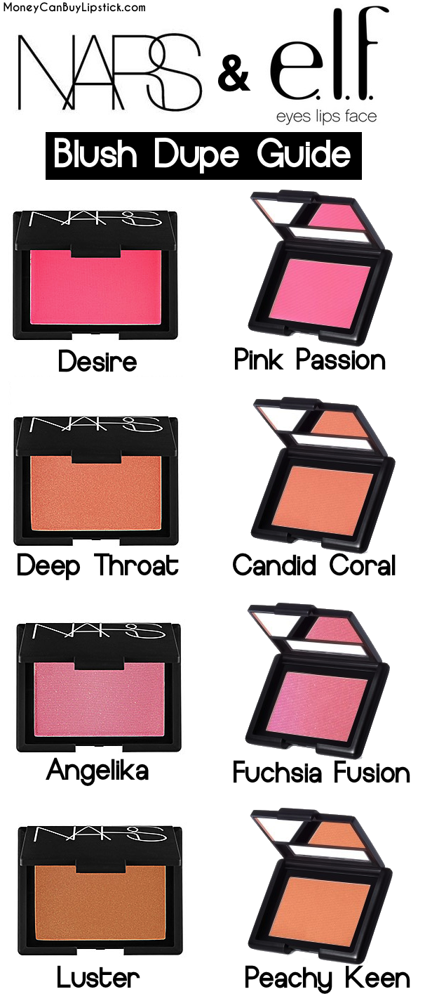Nars Blush, ELF Blush, Blush Dupes, Nars Blush Dupe, Dupe Guide, Makeup Dupe, Nars blush elf blush, makeup